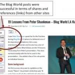 Content Marketing Plan for the Biz Blogging Telesummit
